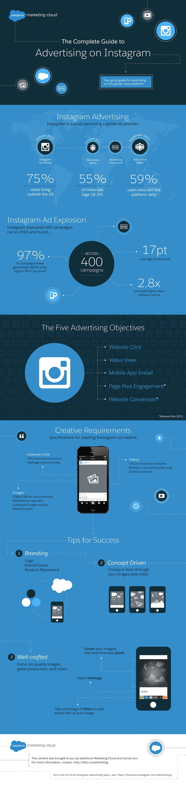 Aumenta tus ventas con Instagram #infografia