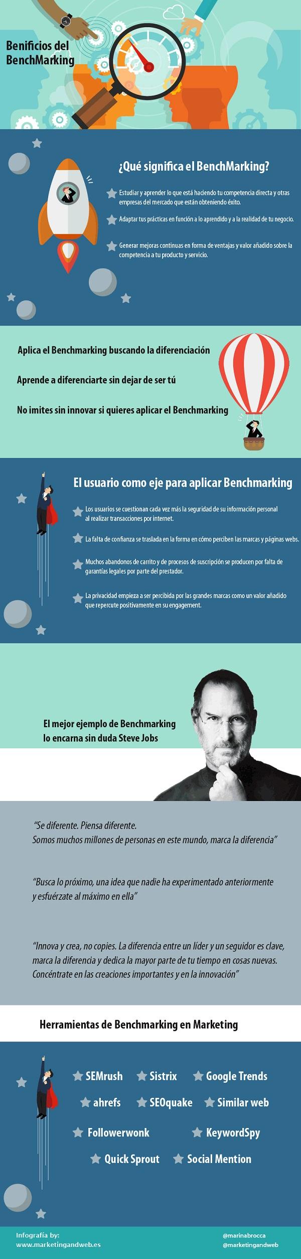benchmarking-infografia