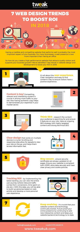 Tendencias de diseño web 2018 para aumentar el ROI infografia