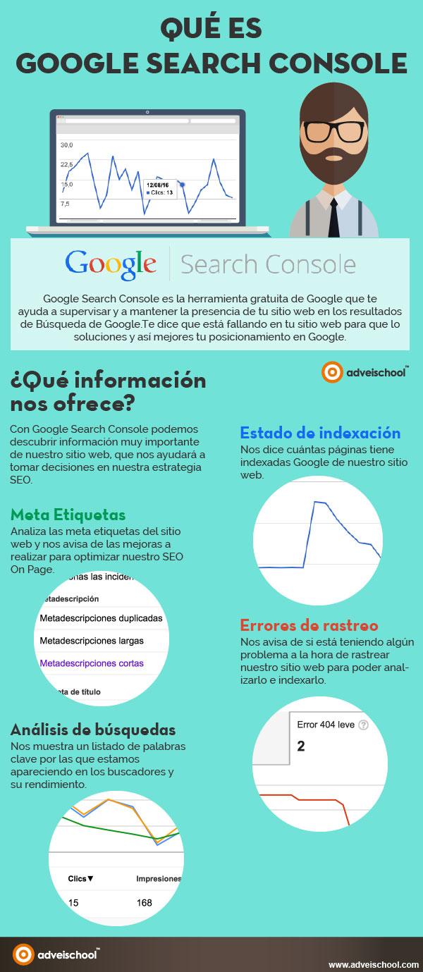 google-search-console-infografía