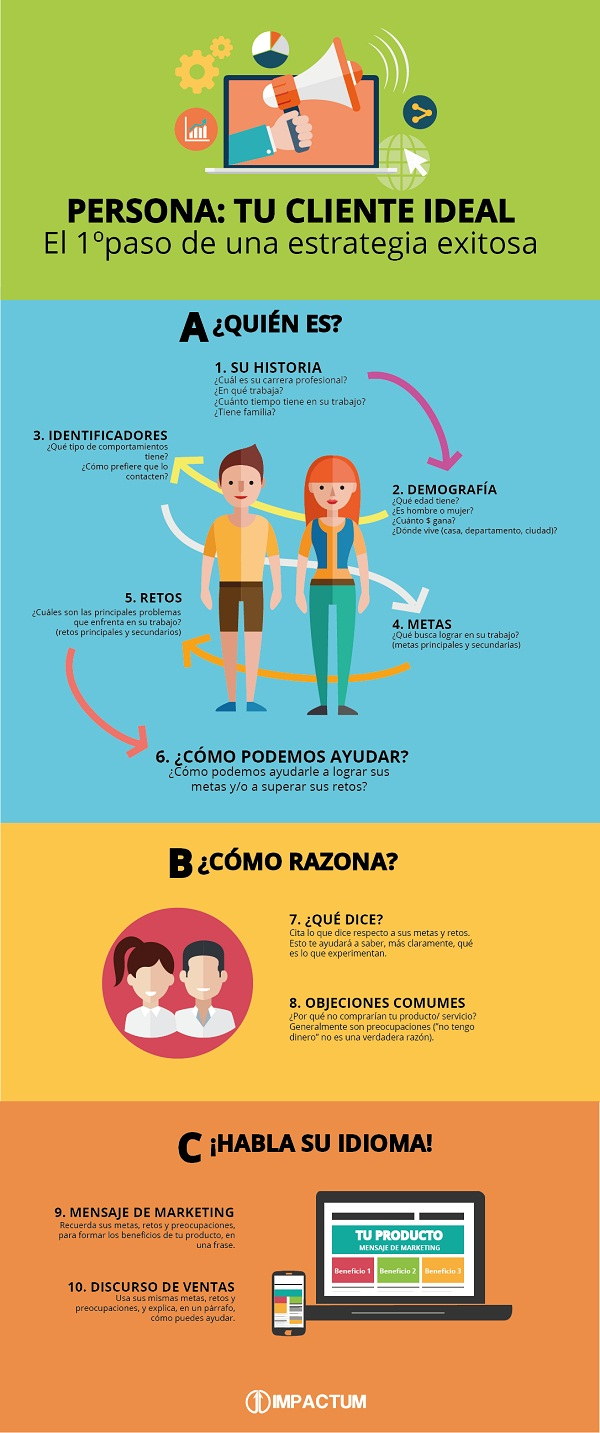 cliente-ideal-infografia