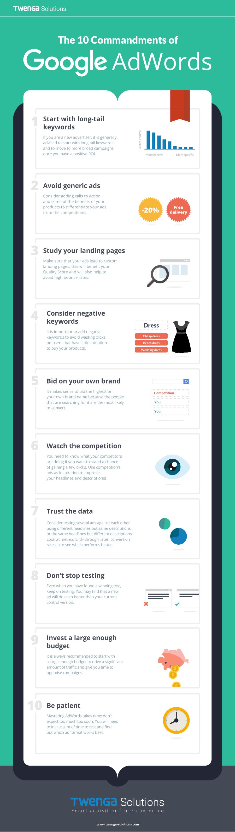 consejos para usar Google AdWords infografia
