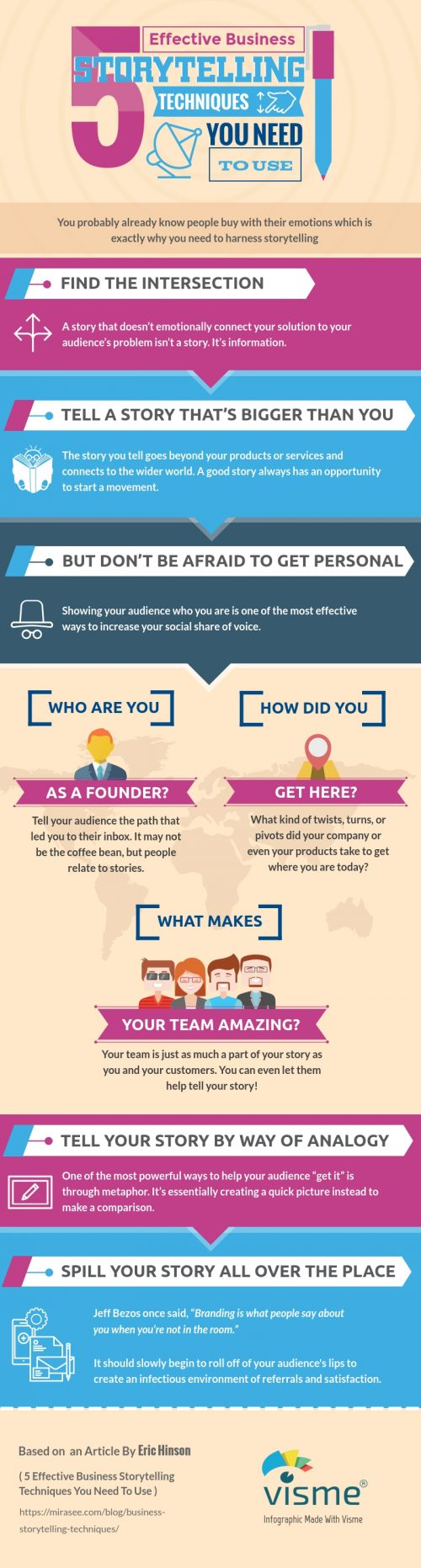 Técnicas efectivas de storytelling infografia